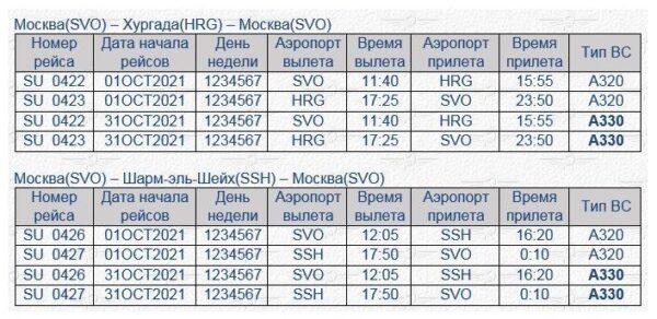 Шарм-эль-Шейх и Хургада прямые рейсы Аэрофлот расписание рейсов на курорты Египта